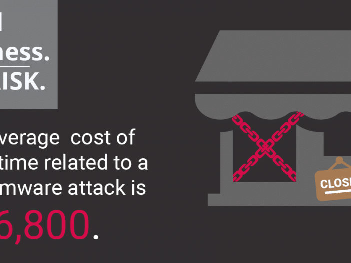 Cost of cyberattacks for small businesses